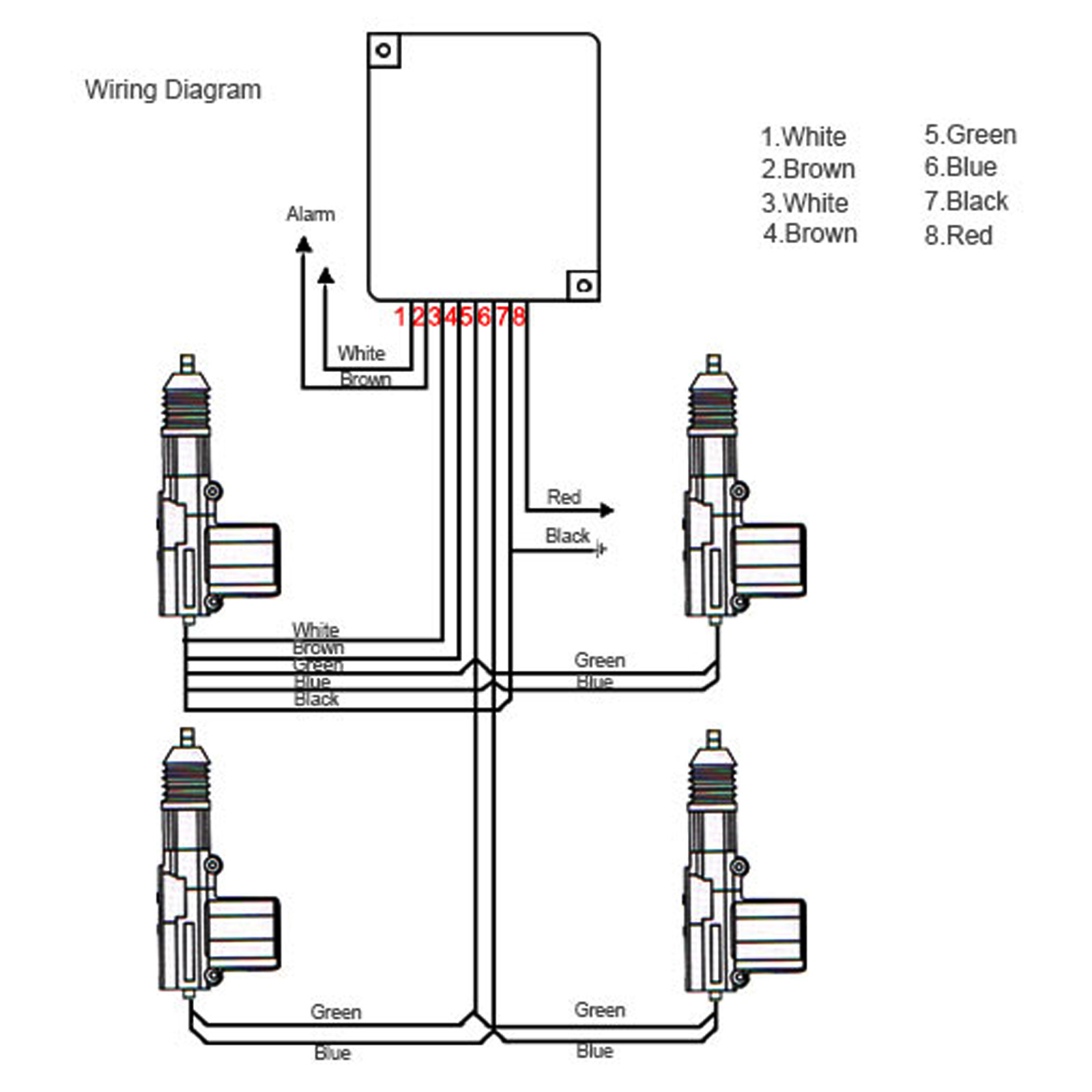 diagram] wiring diagram for central locking kit full version hd ...  lecieldejustine.fr